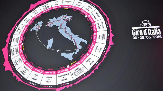 Wines (and some other drinks) of Giro d'Italia 2016 – introduction