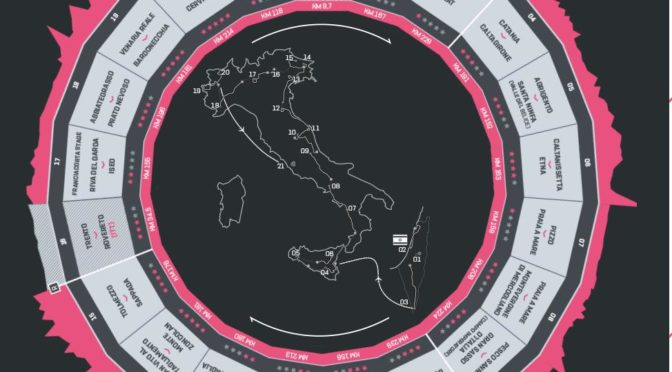 Wines and other drinks of Giro d'Italia 2018: Stage 21: The finale in Rome