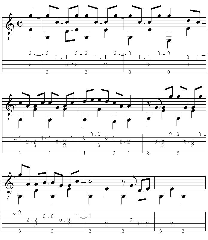 Cocaine Blues Chords