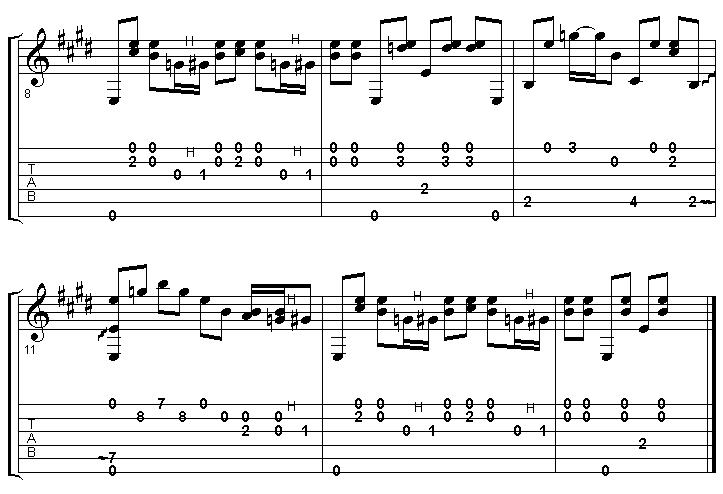 Blues Guitar Pony Blues
