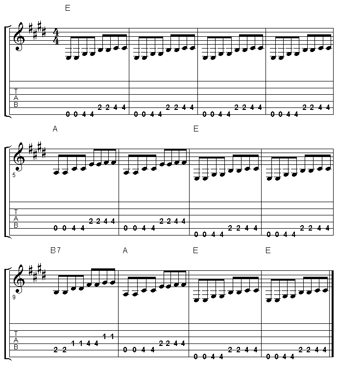 Blues Guitar Boogie Bass In E Part 1